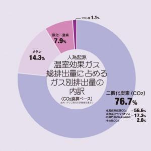 chart01_03_img01