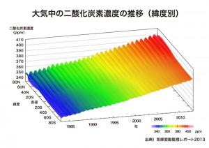 chart01_04_img01